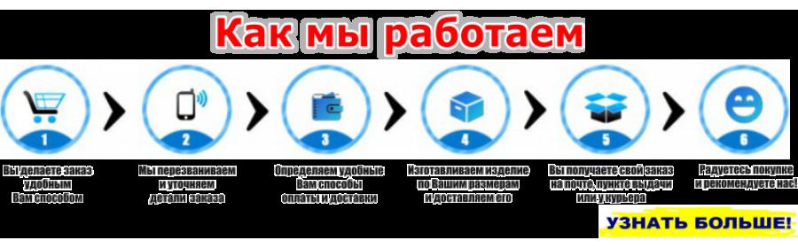 06 kak-my-rabotaem