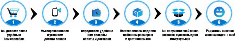https://divoshtory.ru/image/data/kak-my-rabotaem-banner.png